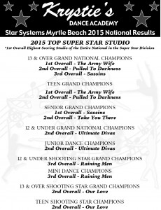 16 2015 NATIONAL RESULTS 1