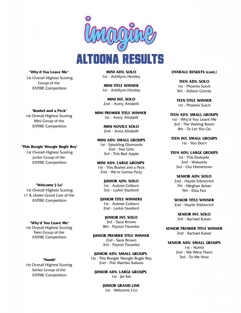 21 IMAGINE ALTOONA Results_Page
